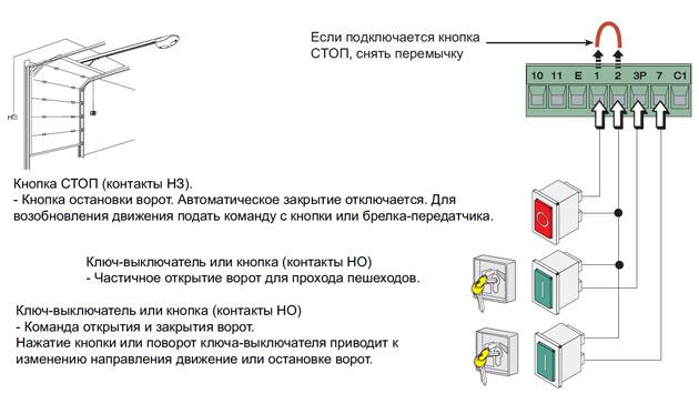 Электрическая схема ворот бфт типовой привод открывания ворот